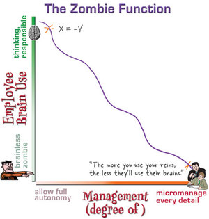 Zombiefunctionkathysierra